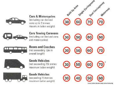 driving for no speed limits Speed limit information north carolina speed limits are controlled by  crash records show that motorists driving too  no significant changes in vehicle.