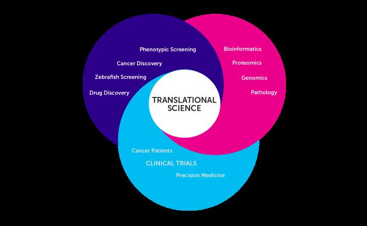 Cancer Research UK Edinburgh Centre translational science