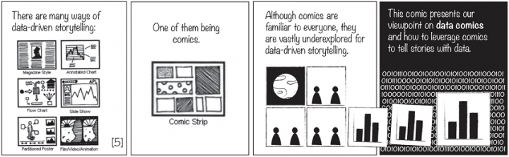 Data driven storytelling comic strip