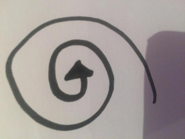 Illustration of the discouraging spiral - a spiral with an arrow on the end of it pointing upwards