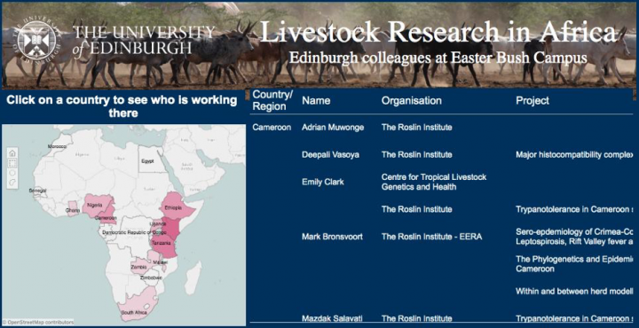 Interactive map of Easter Bush African Livestock Projects