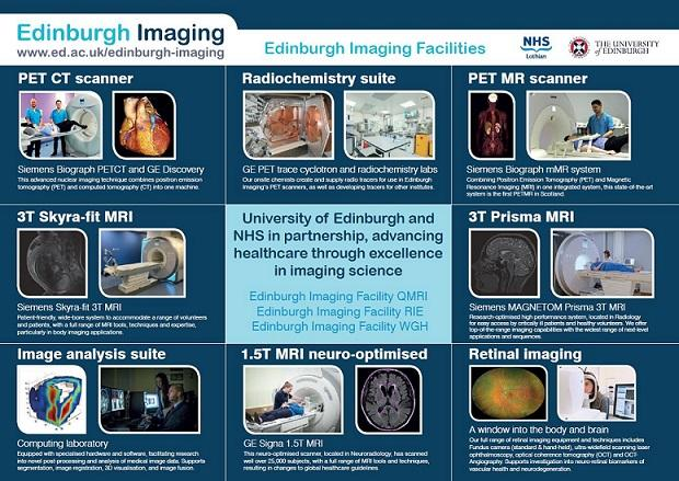 Edinburgh Imaging Facilities poster