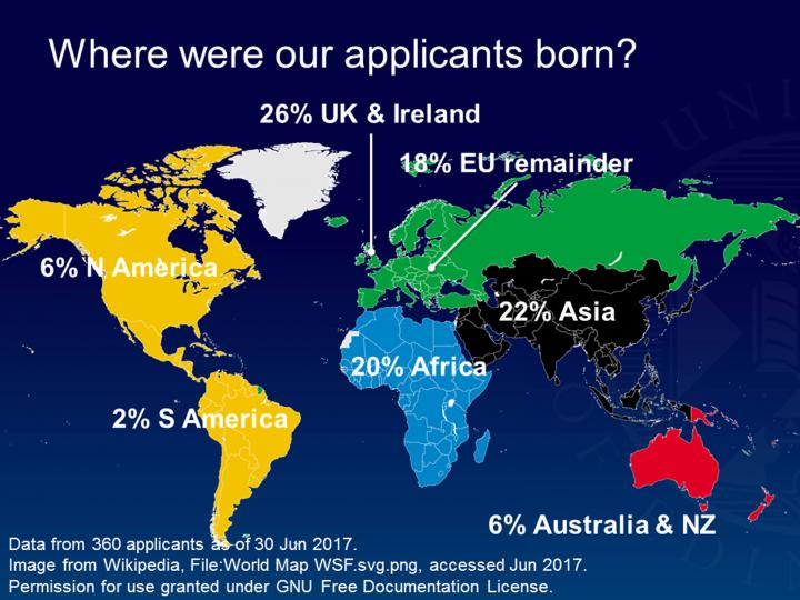 Edinburgh Imaging Academy applicant nationalities by region 2017