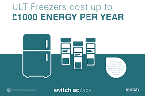 ULT freezers cost up to £1000 per year - remove old samples. More information at switch.ac/labs