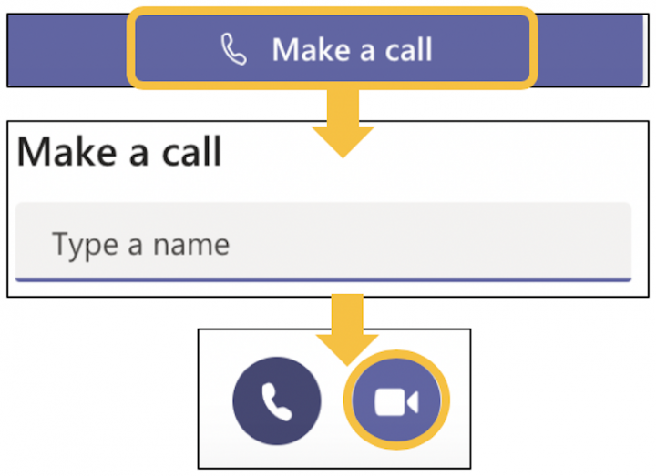 Image showing how to make a video call from calls icon