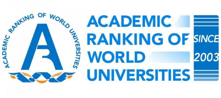 Shanghai Ranking's Global Ranking by subject