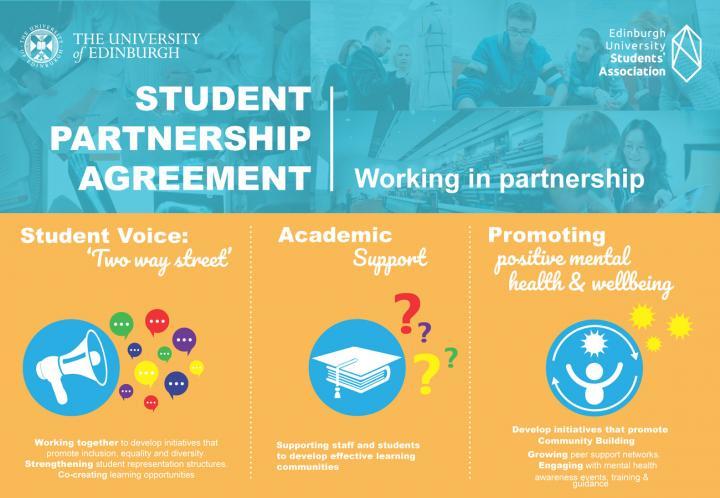 Student Partnership Agreement The University Of Edinburgh