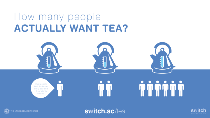 How many people actually want tea? Most people boil the kettle every day and most overfill. Find out more at switch.ac/tea