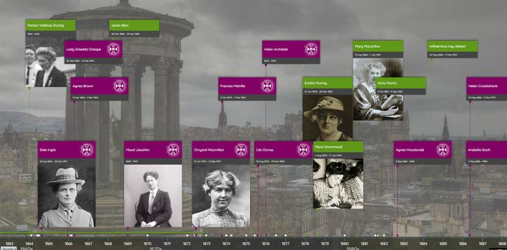 Vote 100 Histropedia timeline