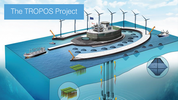 TROPOS project