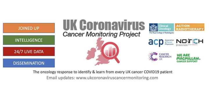 UK Coronavirus Cancer Monitoring Project.