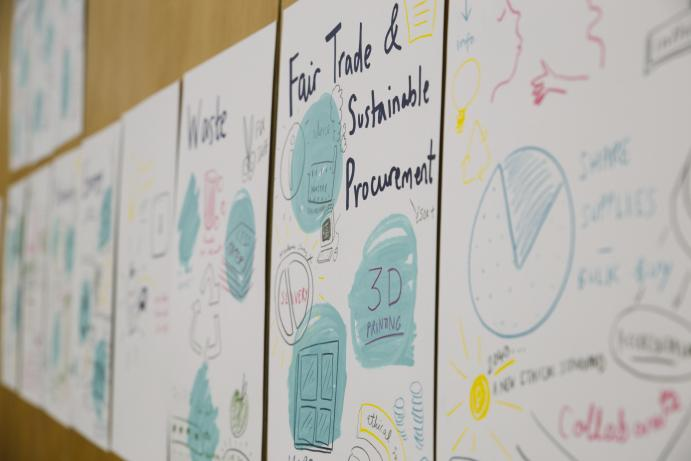A wall of illustrations showing different areas of social responsibility and sustainability, fair trade is highlighted