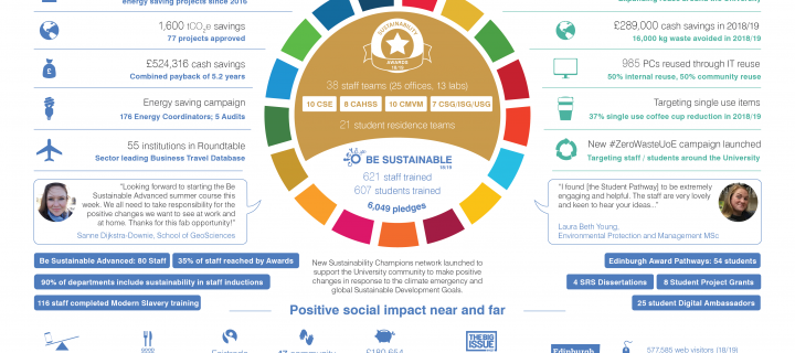 18-19 Q4 Social Responsibility and Sustainability Highlights