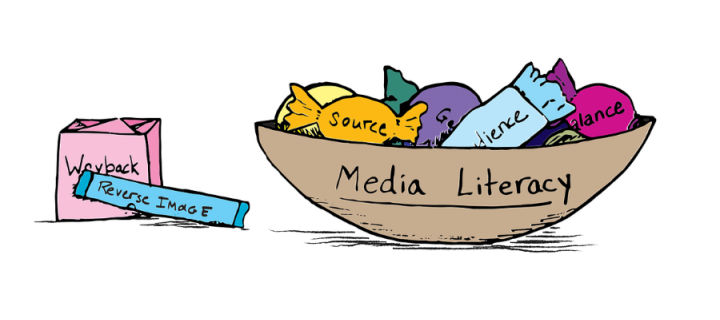 Candy dish containing valuable digital skills such as media literacy