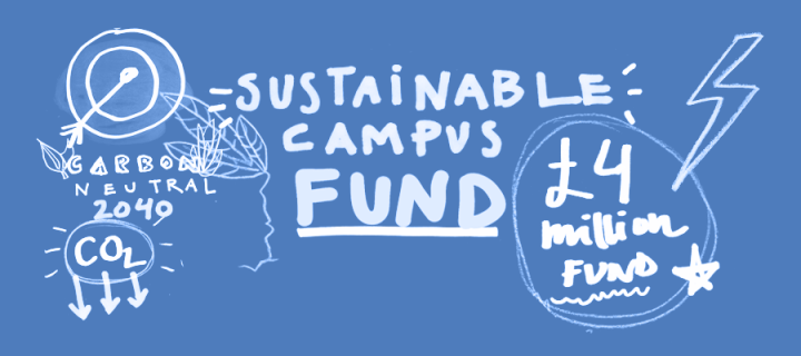 Sustainable campus fund drawings (Katie Chappell and Pilar Garcia De Leaniz)