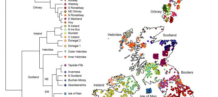 Scotland's genetic landscape echoes Dark Ages | The ... on linguistic map of uk, ethnic map of uk, topographic map of uk, political map of uk, language map of uk, dna map of uk, ecology map of uk, economic map of uk, genetic engineering,