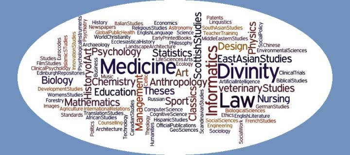 word cloud generated from the subjects for which specialised bibliographic databases exist