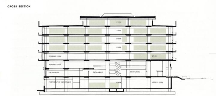 Main Library cross section