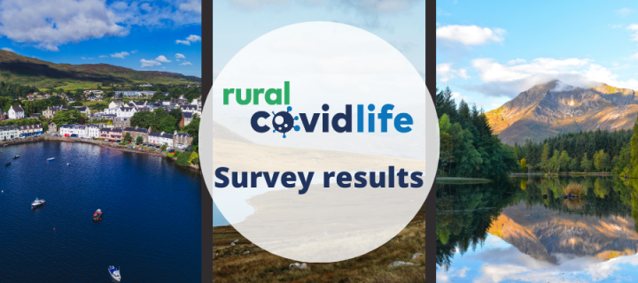 RuralCovidLife Survey Results in white circle on back drop of Scottish Scenery