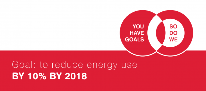 Goal to reduce energy use by 10% by 2018