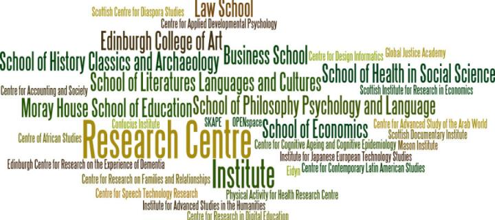 Research Centres CHSS