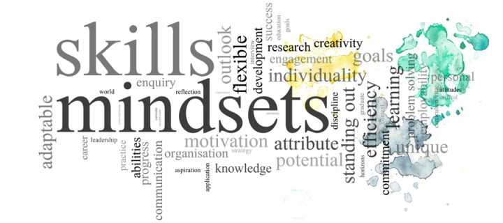 Different words related to Graduate Attributes, e.g. Skills and Mindset
