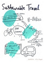 Sustainable travel illustration